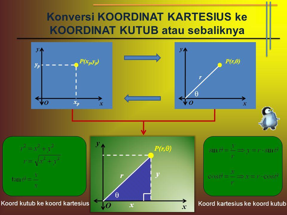 Konversi KOORDINAT KARTESIUS ke KOORDINAT KUTUB atau sebaliknya