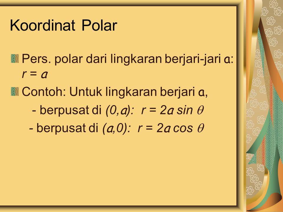 Koordinat Polar Pers. polar dari lingkaran berjari-jari a: r = a