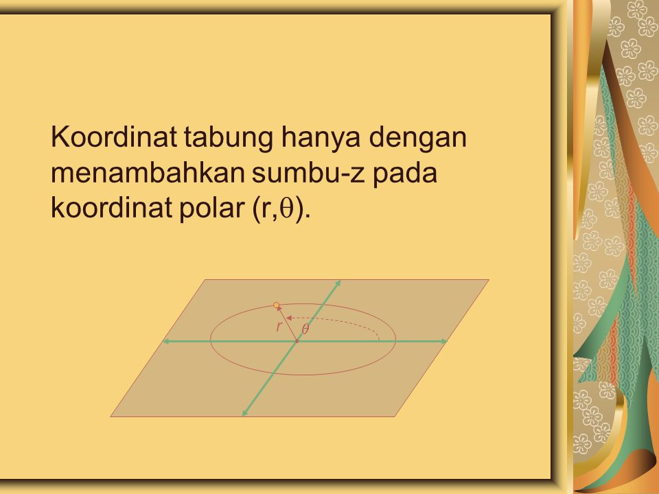 Koordinat tabung hanya dengan menambahkan sumbu-z pada koordinat polar (r,).