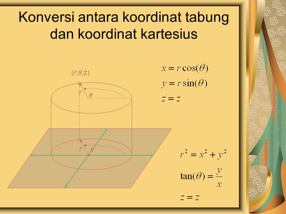 Konversi antara koordinat tabung dan koordinat kartesius