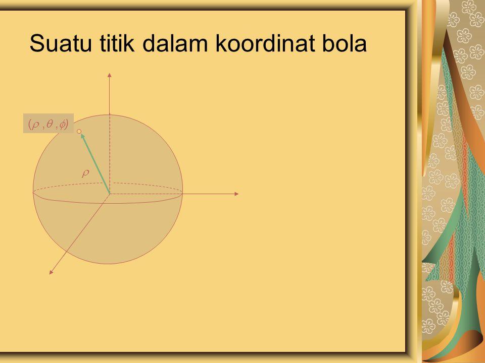 Suatu titik dalam koordinat bola