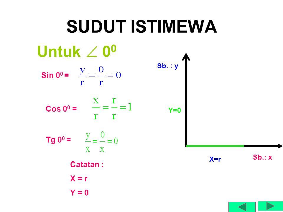 SUDUT ISTIMEWA Untuk  00 Sin 00 = Cos 00 = Tg 00 = Catatan : X = r