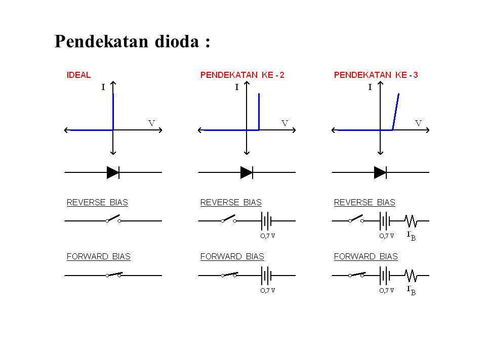 Pendekatan dioda :
