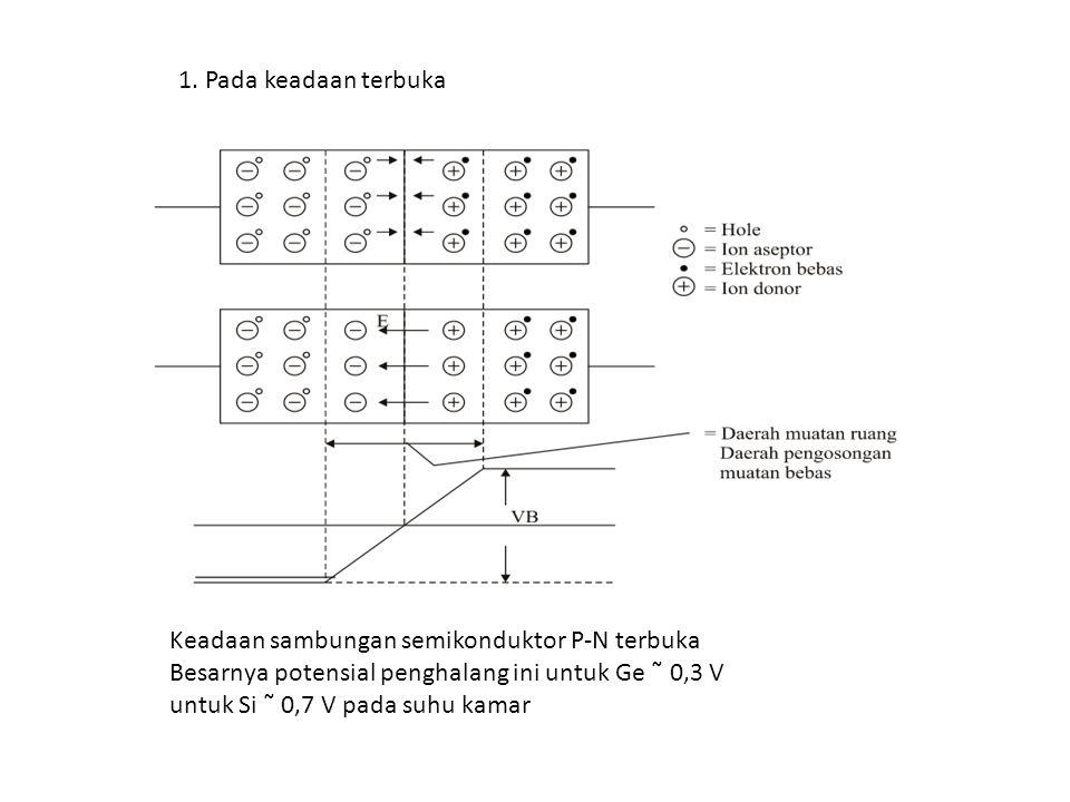 1. Pada keadaan terbuka Keadaan sambungan semikonduktor P-N terbuka. Besarnya potensial penghalang ini untuk Ge ˜ 0,3 V.