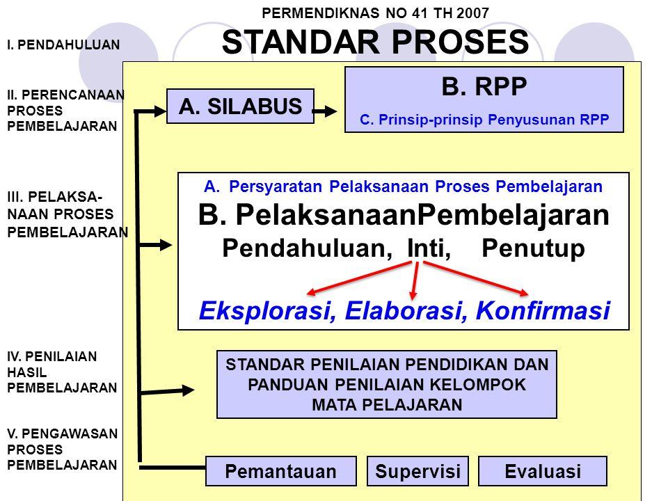 STANDAR PROSES B. PelaksanaanPembelajaran B. RPP