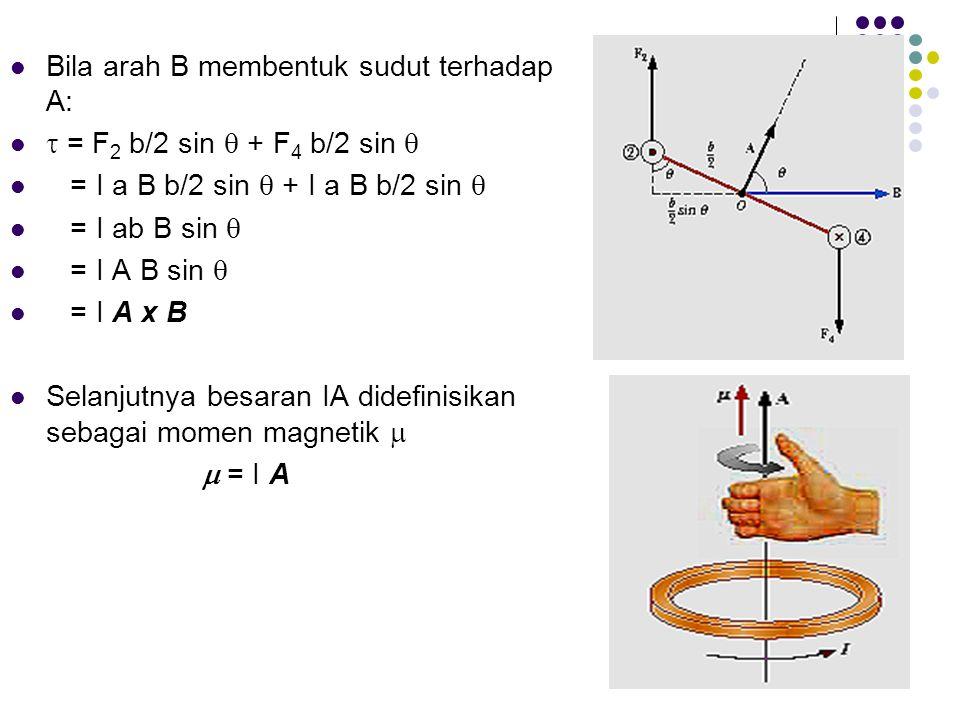 Bila arah B membentuk sudut terhadap A: