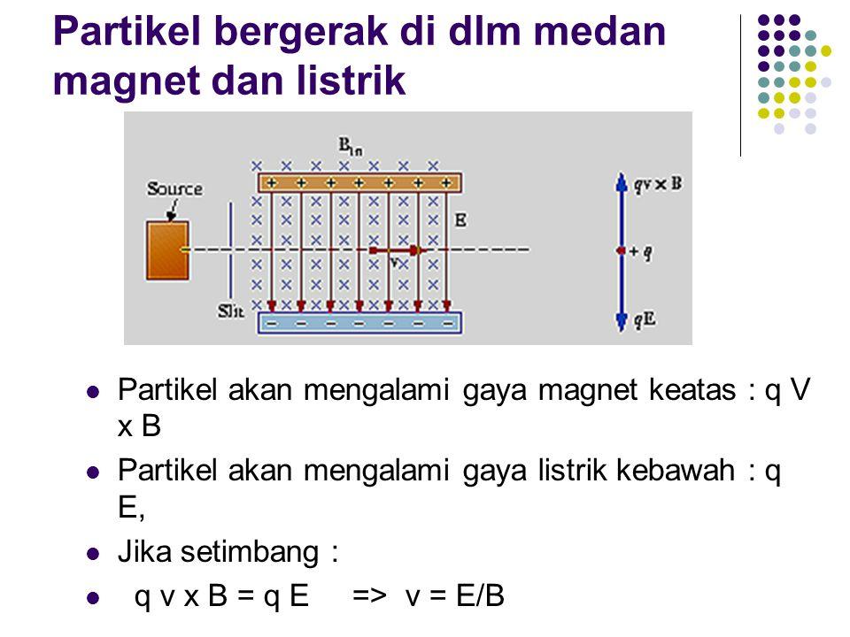 Partikel bergerak di dlm medan magnet dan listrik