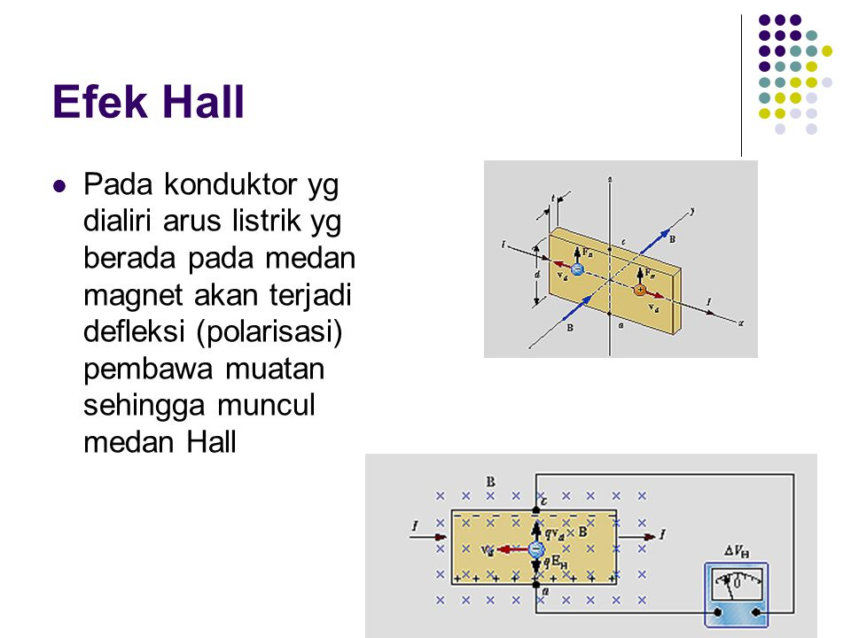 Efek Hall