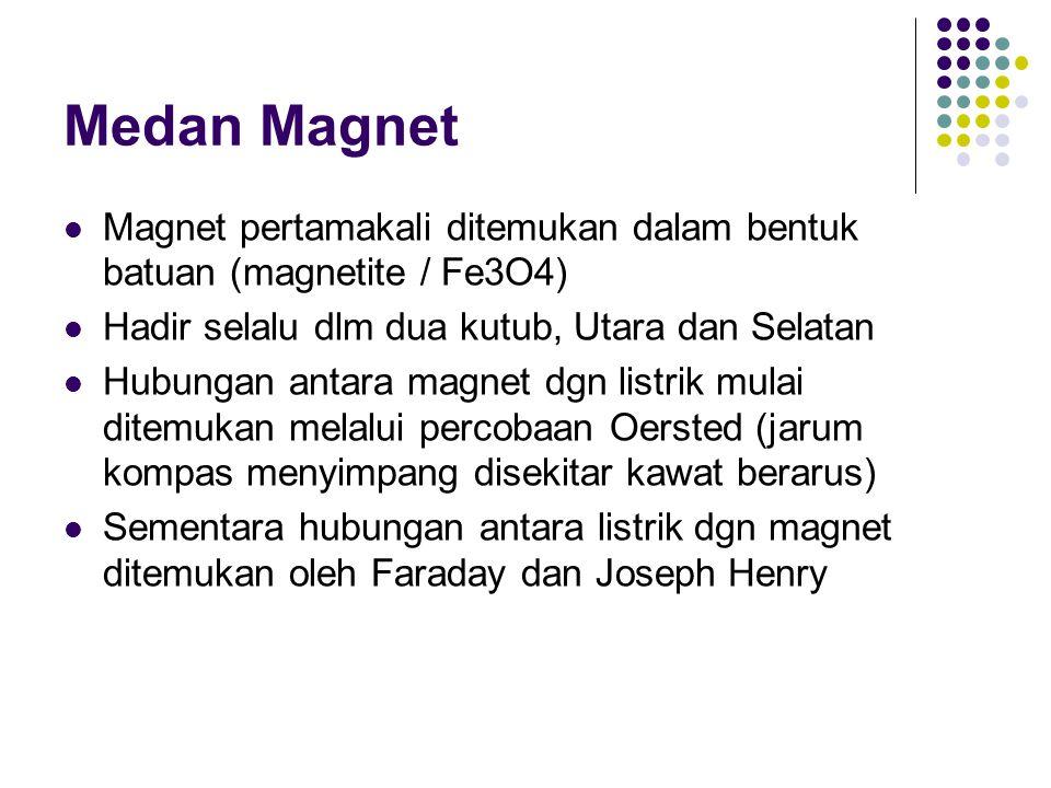 Medan Magnet Magnet pertamakali ditemukan dalam bentuk batuan (magnetite / Fe3O4) Hadir selalu dlm dua kutub, Utara dan Selatan.