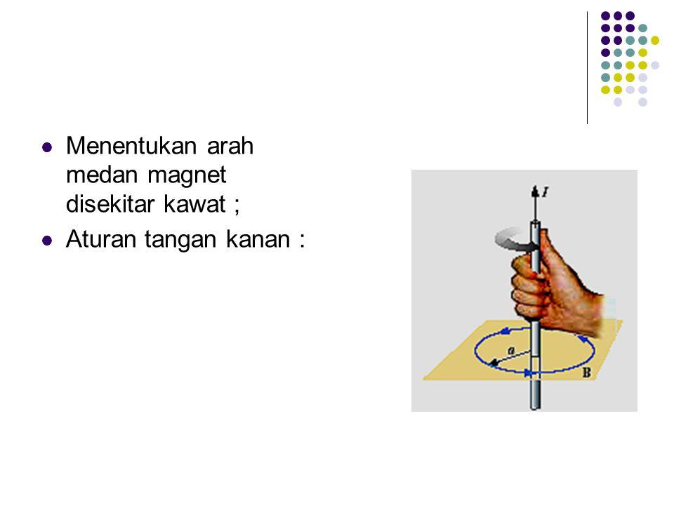 Menentukan arah medan magnet disekitar kawat ;