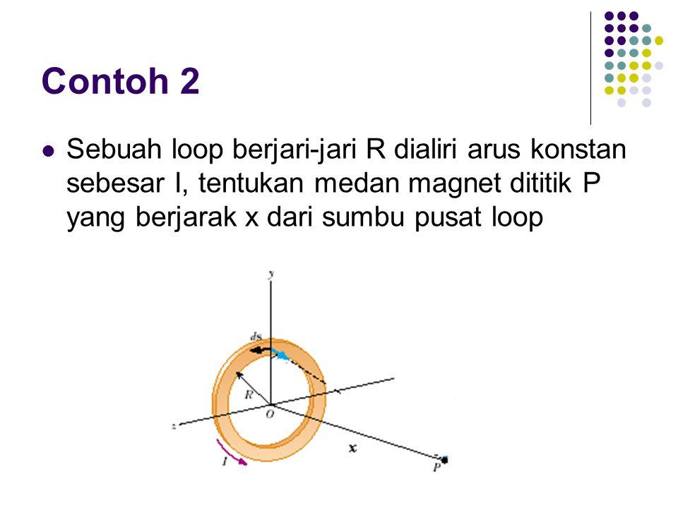 Contoh 2 Sebuah loop berjari-jari R dialiri arus konstan sebesar I, tentukan medan magnet dititik P yang berjarak x dari sumbu pusat loop.
