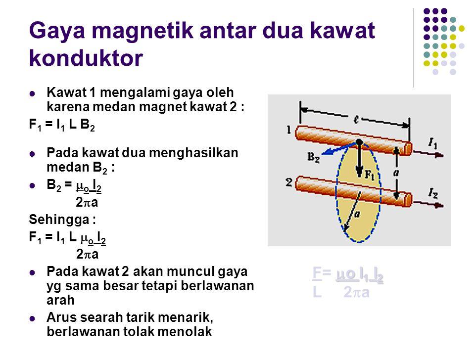 Gaya magnetik antar dua kawat konduktor