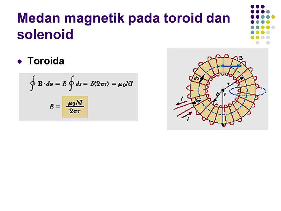 Medan magnetik pada toroid dan solenoid