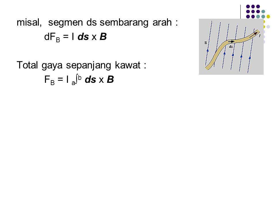 misal, segmen ds sembarang arah :
