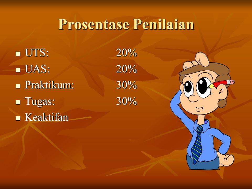 Prosentase Penilaian UTS: 20% UAS: 20% Praktikum: 30% Tugas: 30%