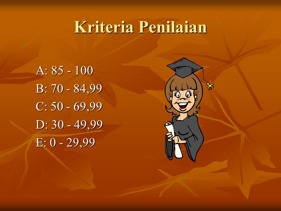 Kriteria Penilaian A: 85 - 100 B: 70 - 84,99 C: 50 - 69,99