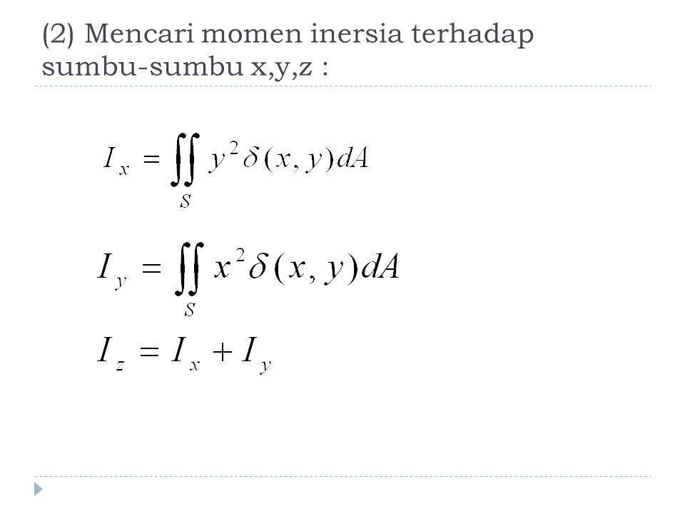 (2) Mencari momen inersia terhadap sumbu-sumbu x,y,z :