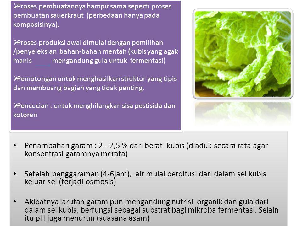 Proses pembuatannya hampir sama seperti proses pembuatan sauerkraut (perbedaan hanya pada komposisinya).