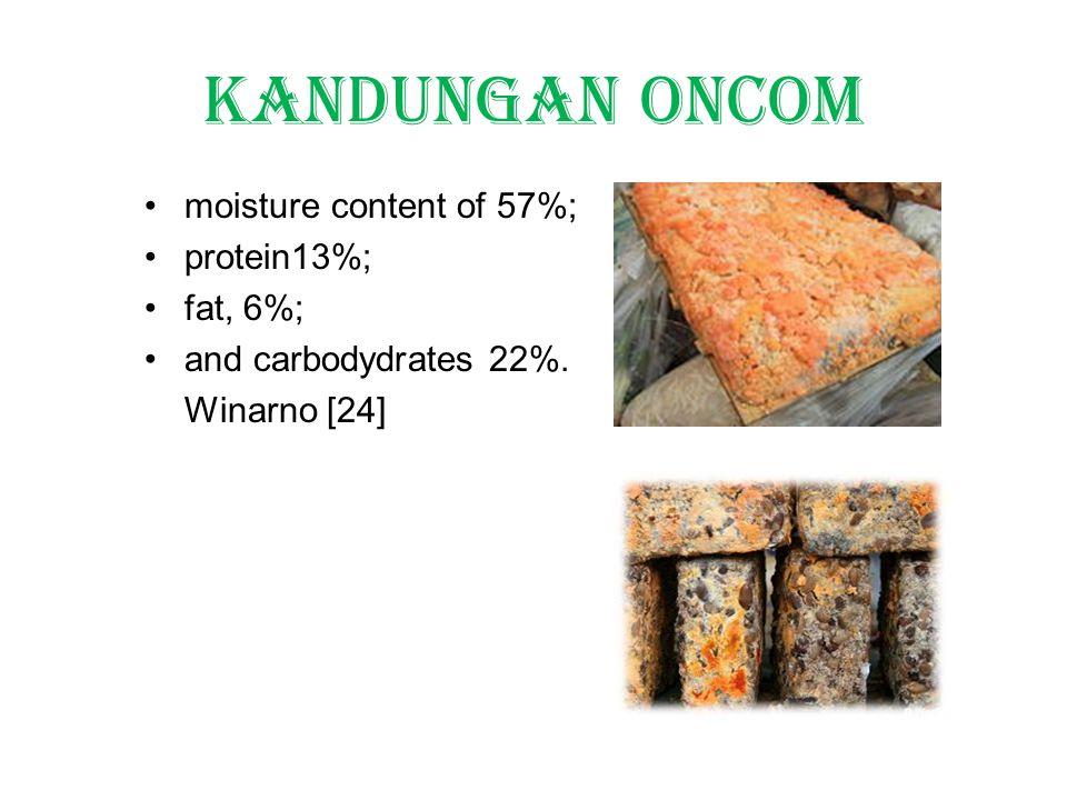Kandungan Oncom moisture content of 57%; protein13%; fat, 6%;