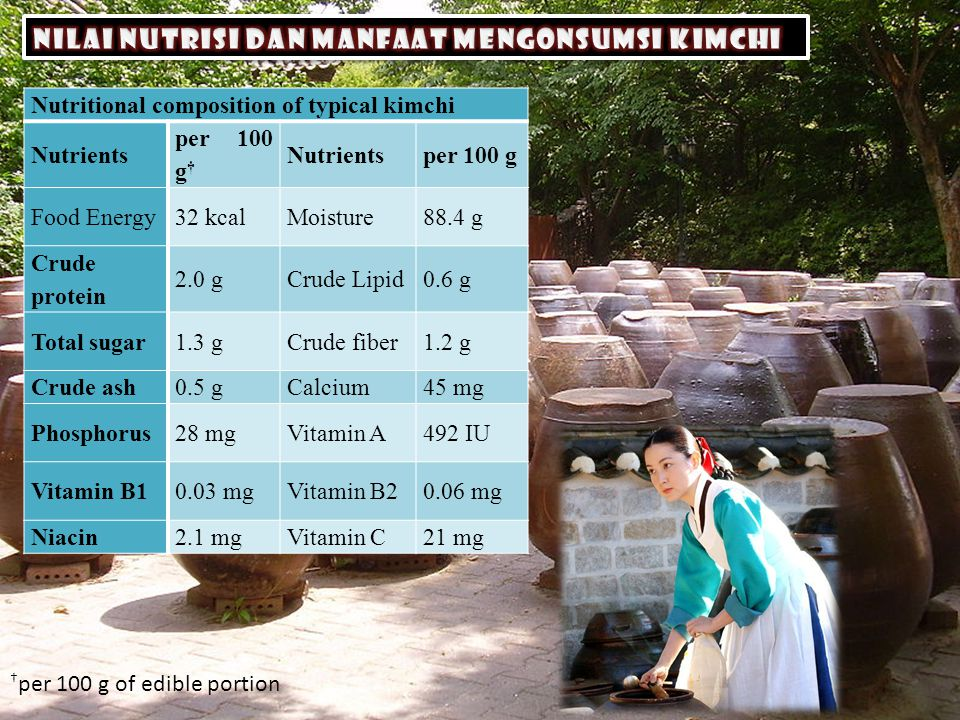 Nilai Nutrisi dan Manfaat mengonsumsi kimchi
