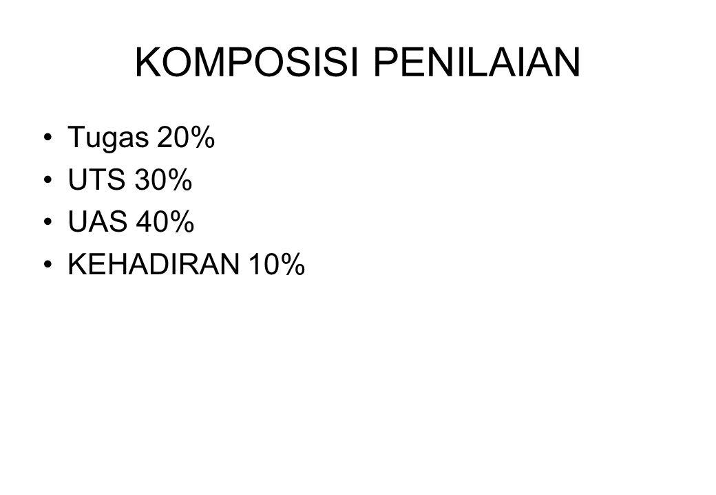 KOMPOSISI PENILAIAN Tugas 20% UTS 30% UAS 40% KEHADIRAN 10%