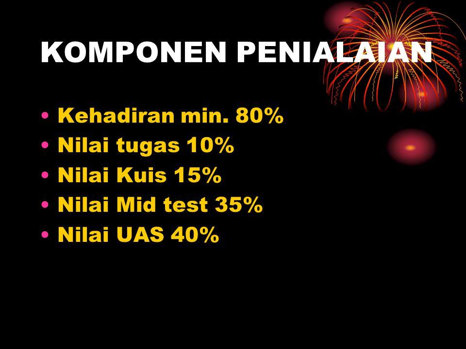 KOMPONEN PENIALAIAN Kehadiran min. 80% Nilai tugas 10% Nilai Kuis 15%