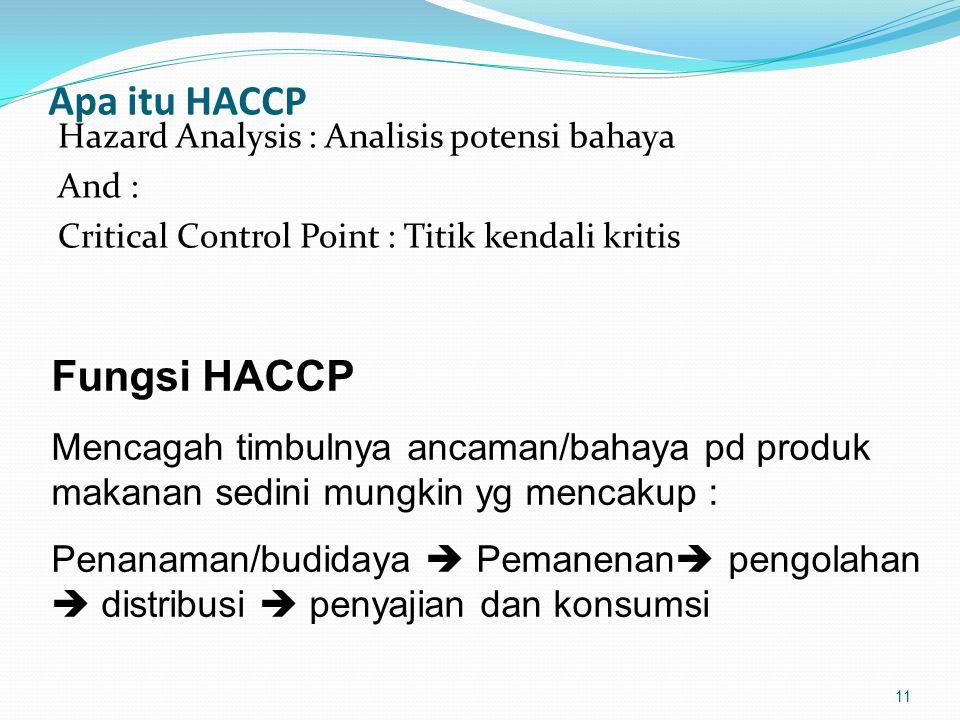 Apa itu HACCP Fungsi HACCP