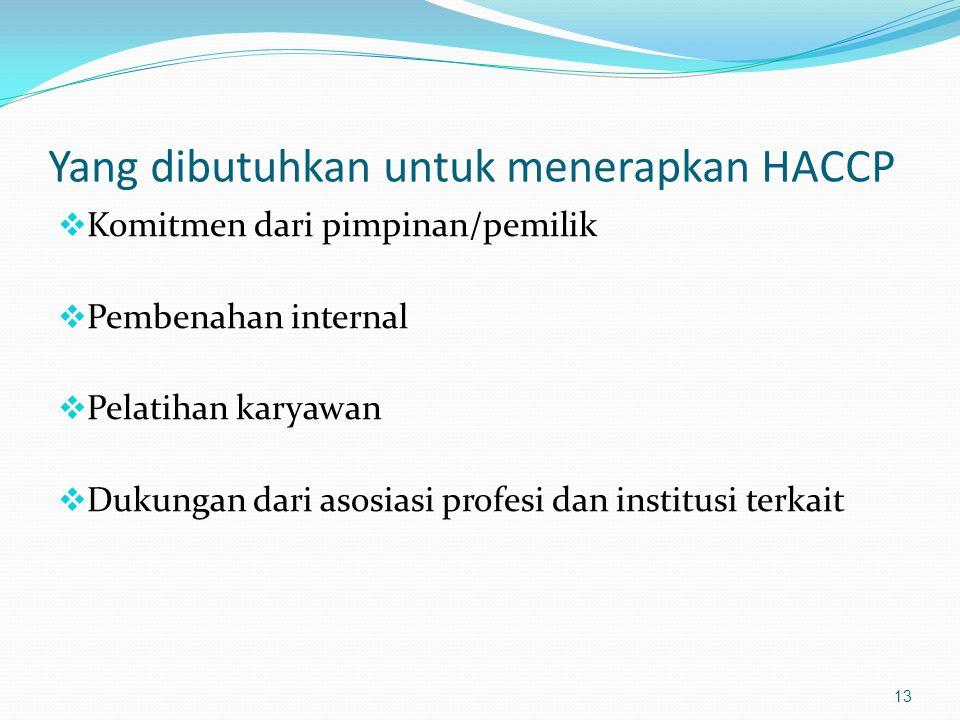 Yang dibutuhkan untuk menerapkan HACCP
