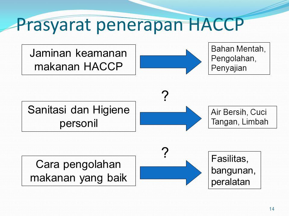 Prasyarat penerapan HACCP