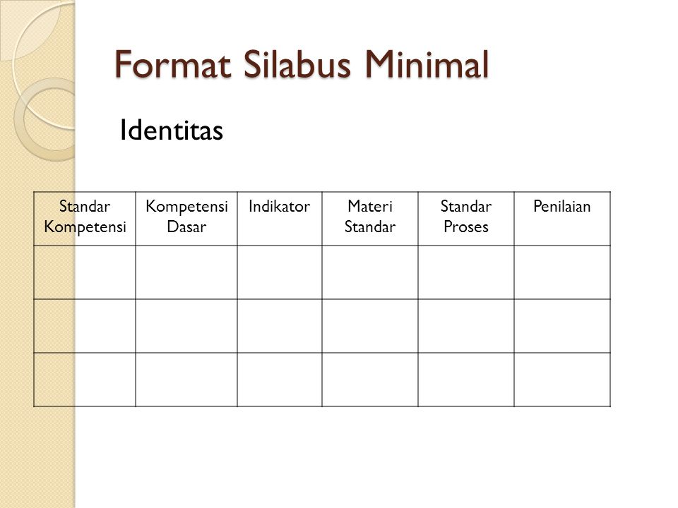 Format Silabus Minimal