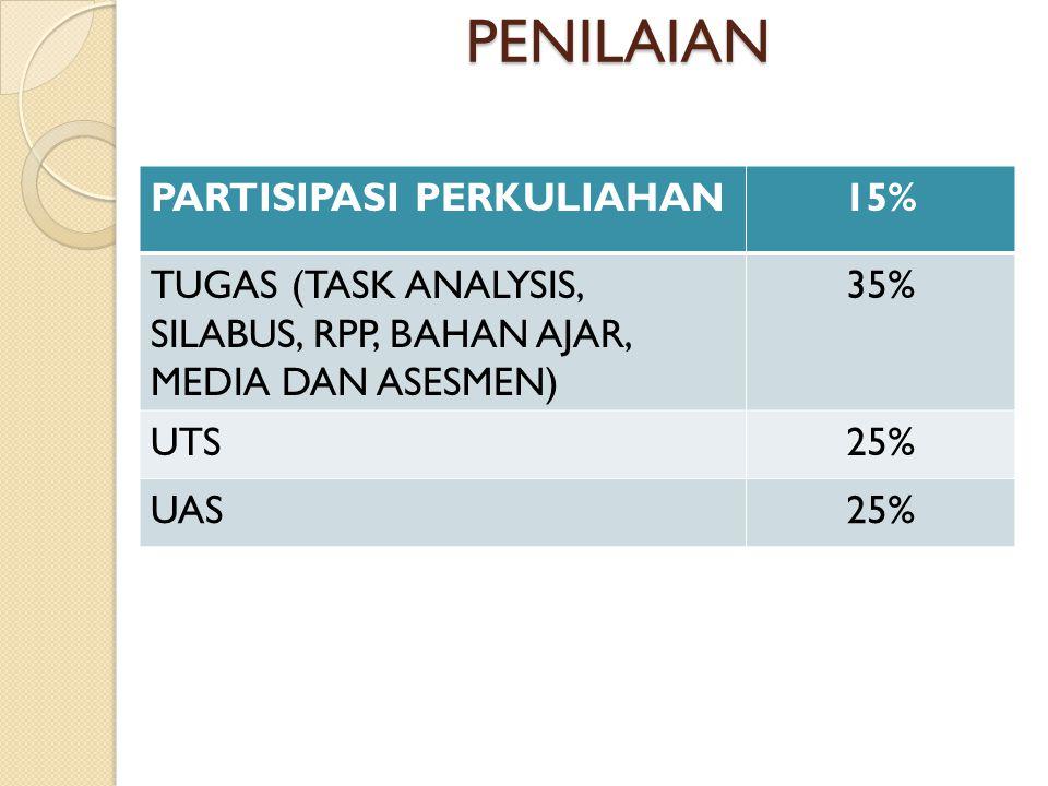 PENILAIAN PARTISIPASI PERKULIAHAN 15%