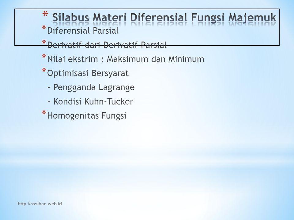 Silabus Materi Diferensial Fungsi Majemuk
