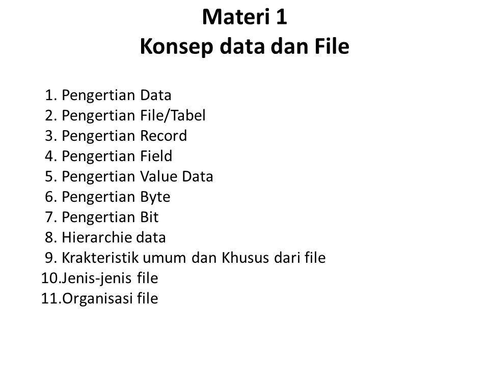 Materi 1 Konsep data dan File