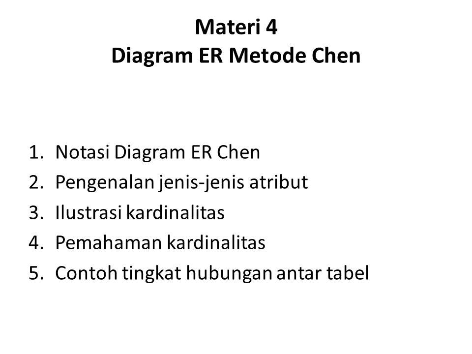 Materi 4 Diagram ER Metode Chen