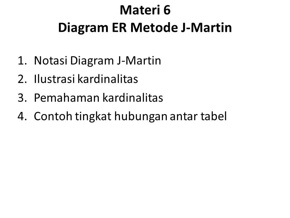 Materi 6 Diagram ER Metode J-Martin