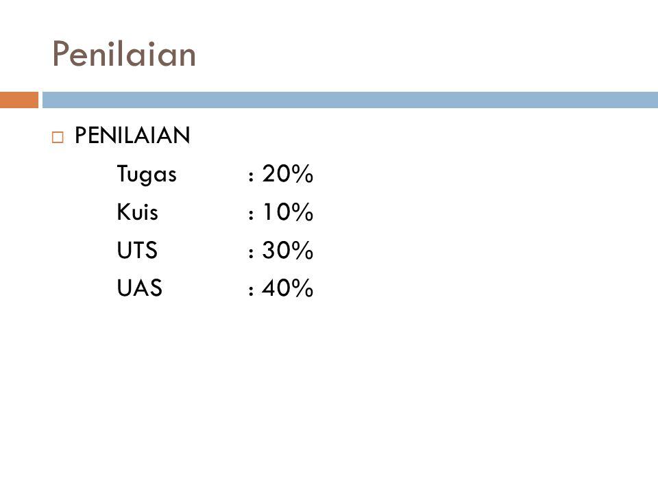Penilaian PENILAIAN Tugas : 20% Kuis : 10% UTS : 30% UAS : 40%
