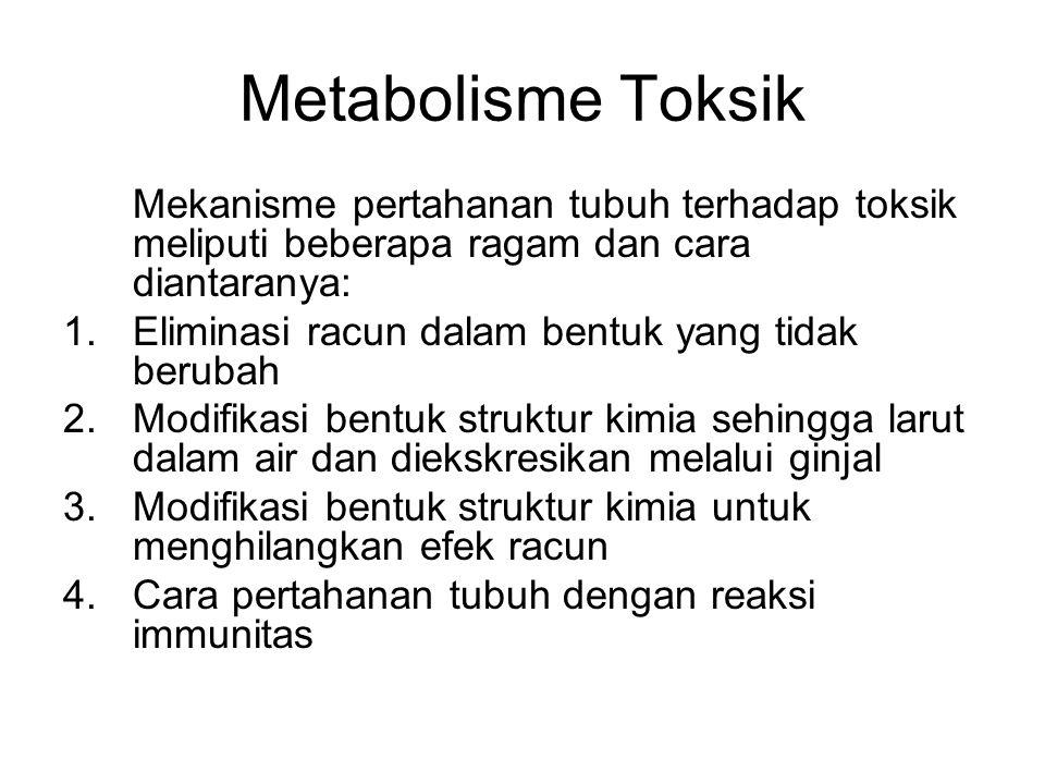 Metabolisme Toksik Mekanisme pertahanan tubuh terhadap toksik meliputi beberapa ragam dan cara diantaranya: