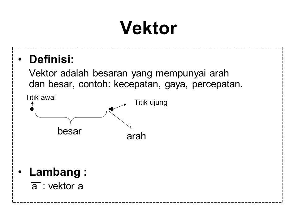 Vektor Definisi: Lambang :