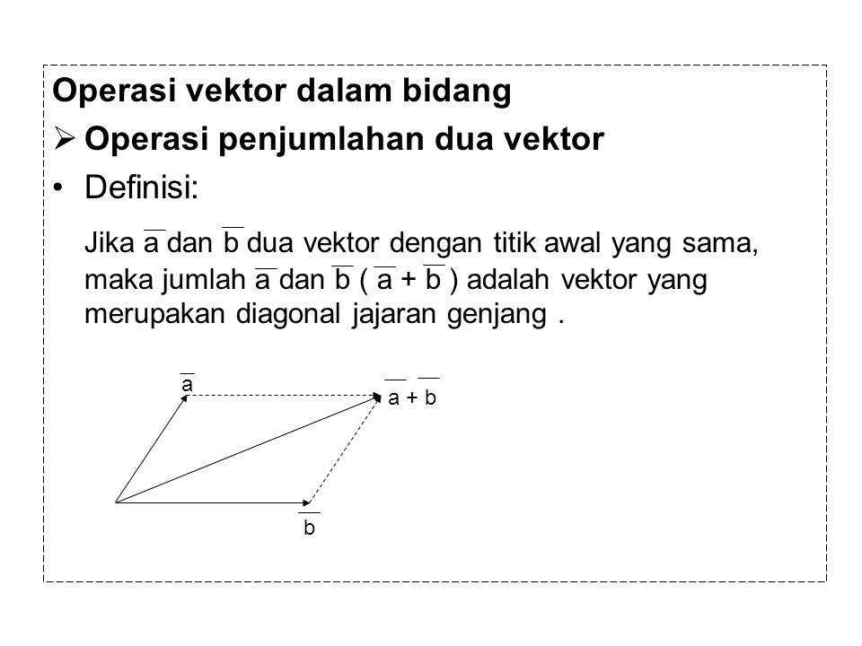 Operasi vektor dalam bidang