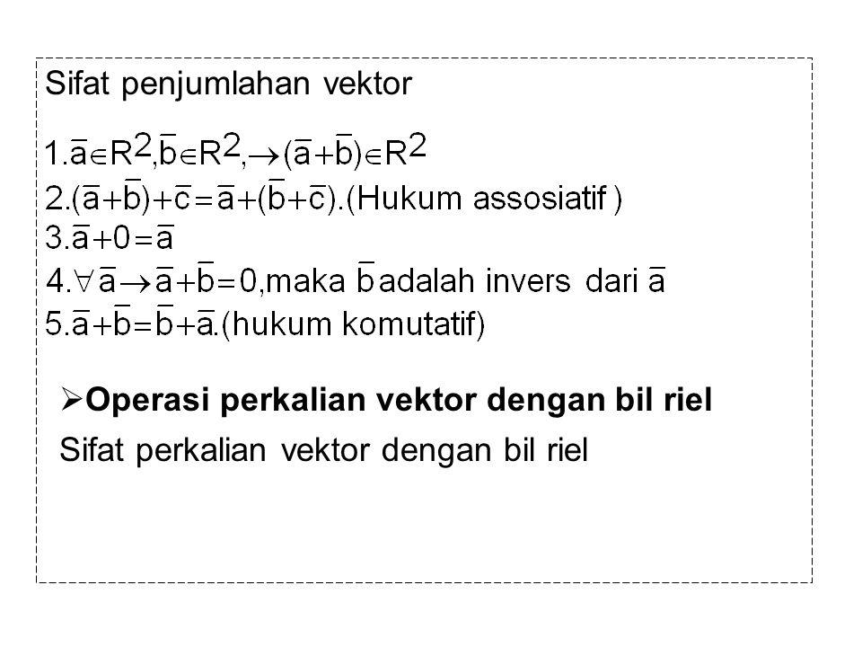 Sifat penjumlahan vektor