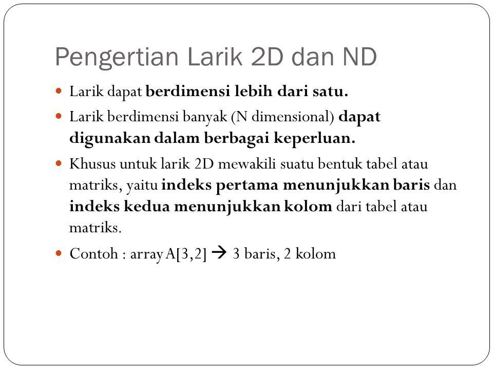 Pengertian Larik 2D dan ND