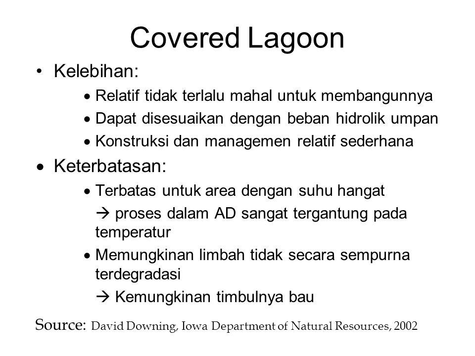 Covered Lagoon Kelebihan: Keterbatasan: