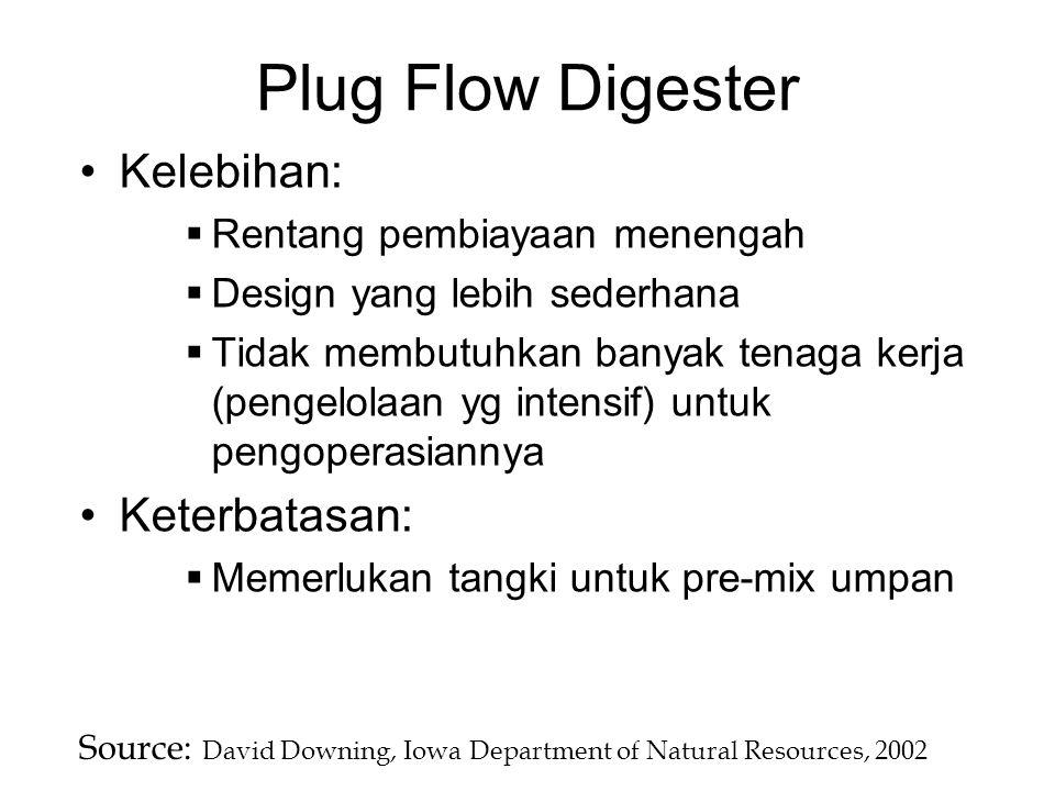 Plug Flow Digester Kelebihan: Keterbatasan: