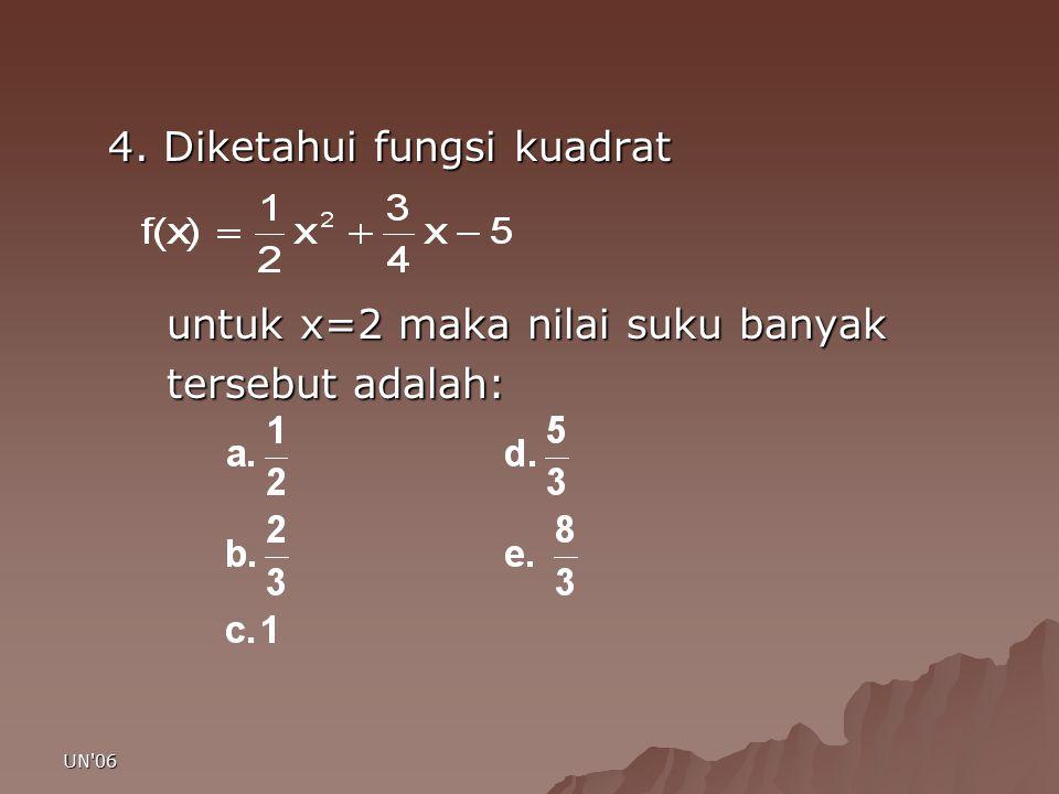 4. Diketahui fungsi kuadrat
