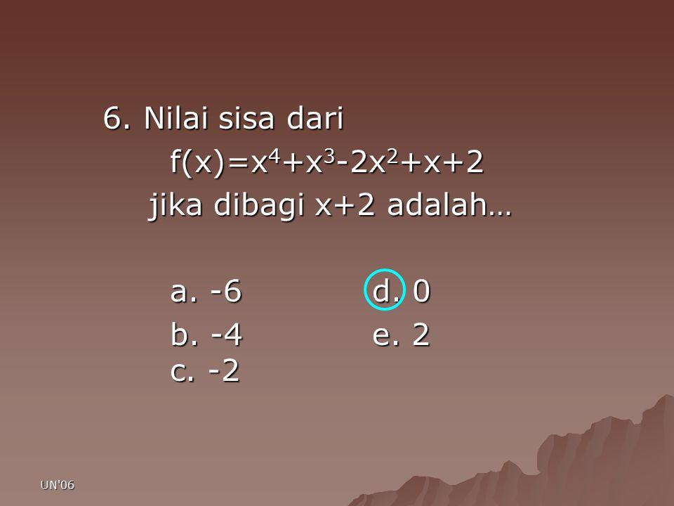 6. Nilai sisa dari f(x)=x4+x3-2x2+x+2 jika dibagi x+2 adalah…
