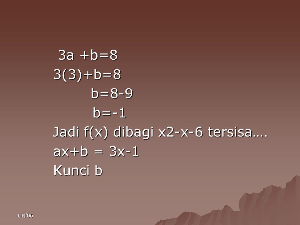Jadi f(x) dibagi x2-x-6 tersisa…. ax+b = 3x-1 Kunci b