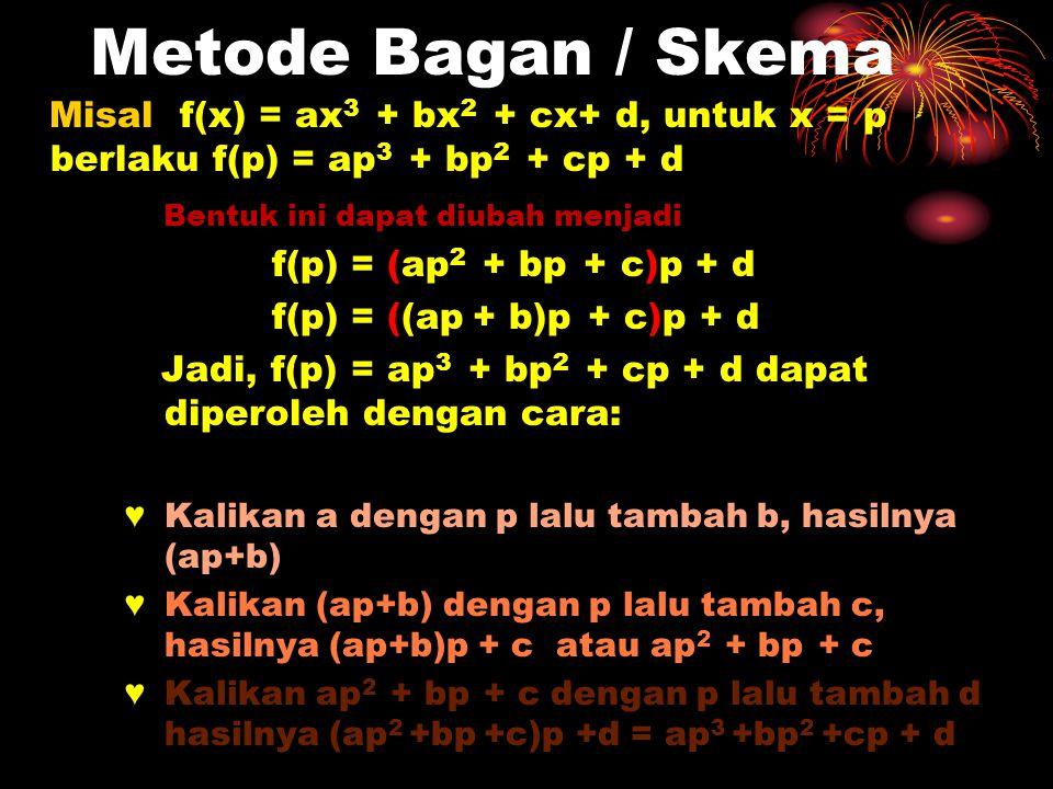 Metode Bagan / Skema f(p) = (ap2 + bp + c)p + d