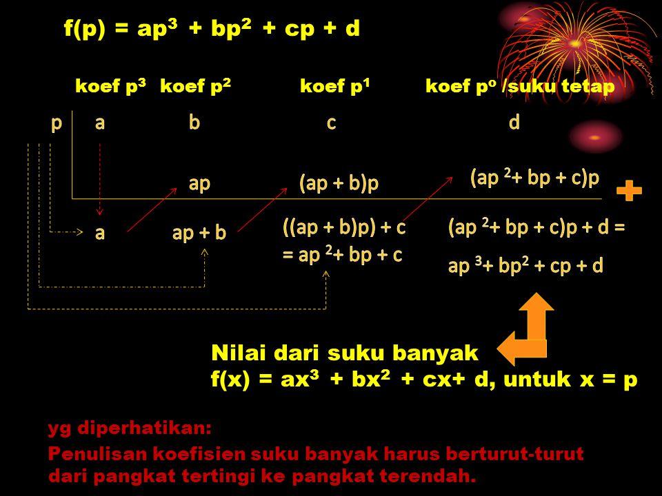 f(x) = ax3 + bx2 + cx+ d, untuk x = p