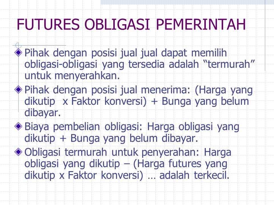 FUTURES OBLIGASI PEMERINTAH