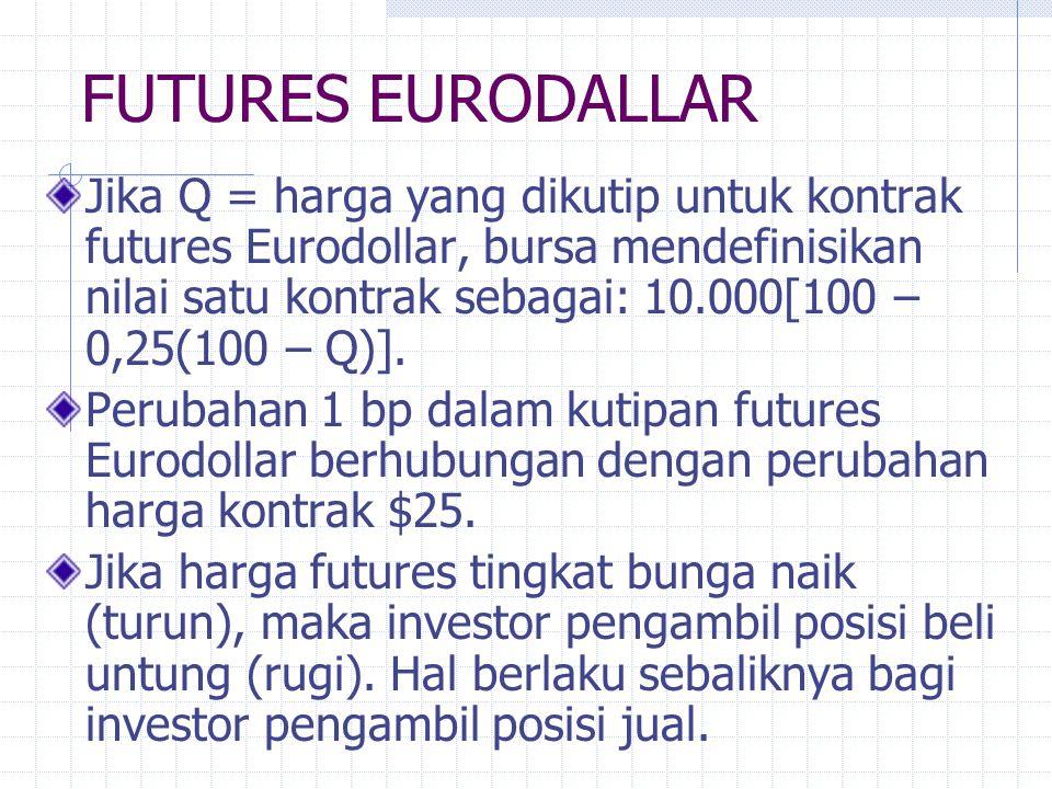 FUTURES EURODALLAR